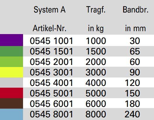 DoLeicht-H1-str-ngig-System-A596c8b865b170