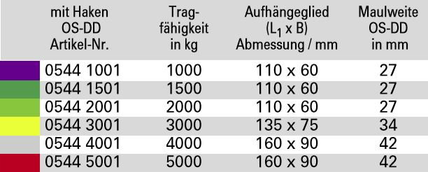 DoLeicht-R-1-str-ngig