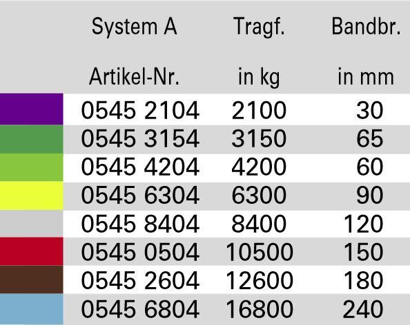 DoLeicht-H-4-str-ngig_Tabelle