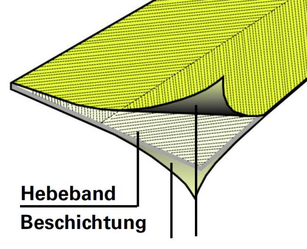 DoRobust - Schlaufenbänder mittel