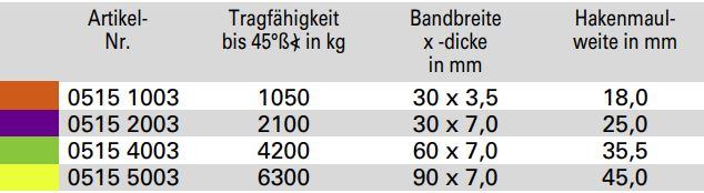 Hebebandgeh-nge-3-str-ngig_Tabelle596c65c810c47