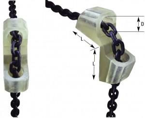 DoLex Kantenschutzwinkel für Ketten und Seile