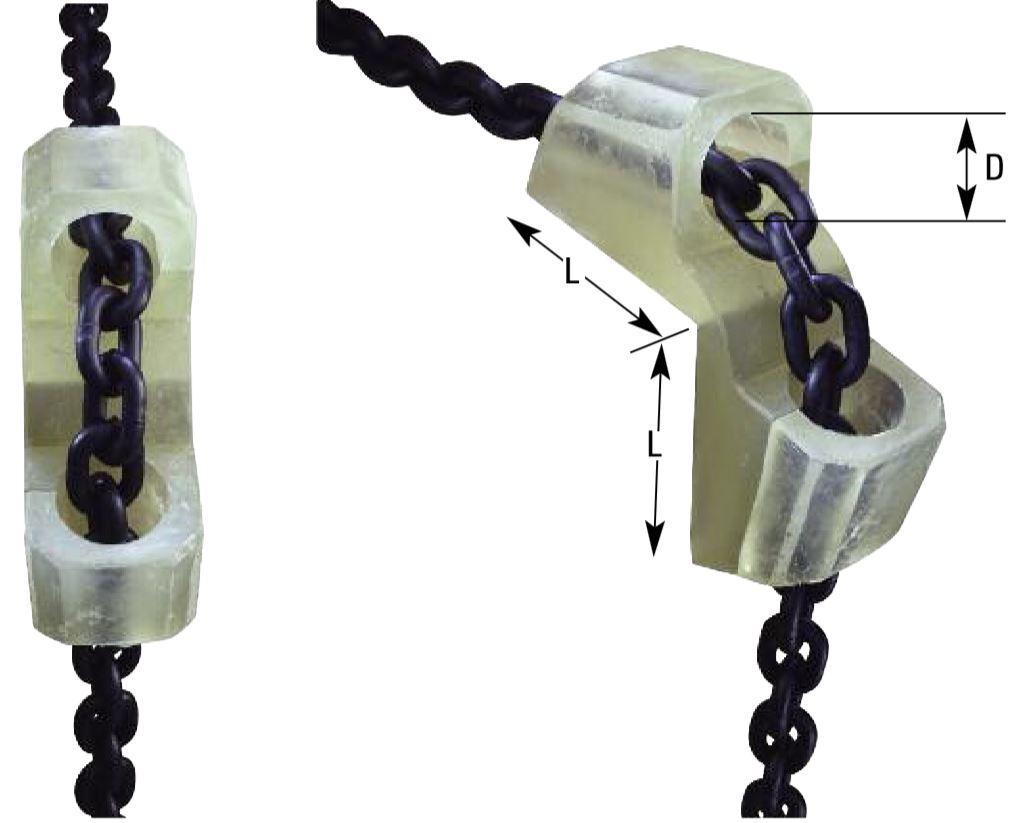 Kantenschutz für Ketten und Seile