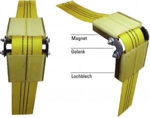 DoLex-Kantenschutzwinkel mit Gelenk und Magnet