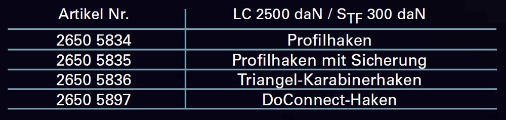 DoPremium-Zurrgurt-Tabelle