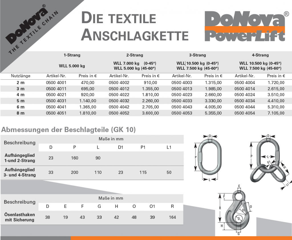 donova-powerlift-tabelle